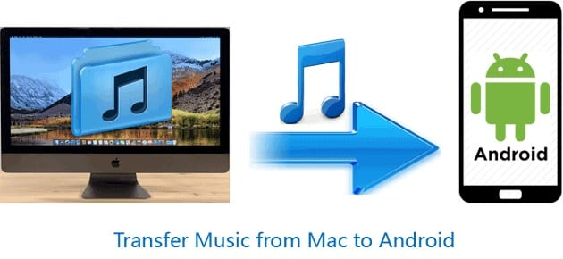 How to transfer music from Mac to Android using iMusic